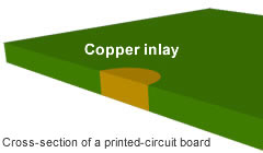 For the production of Copper inlay (Cu inlay), leave it to FINECS